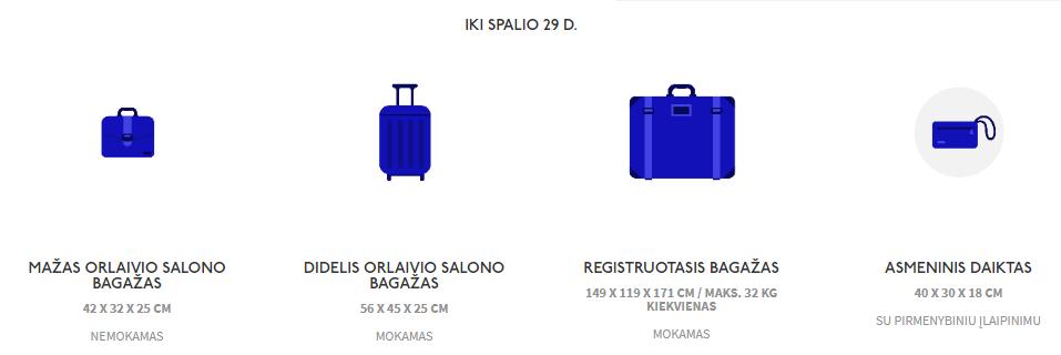 Wizzair bagažo informacija iki 2017 spalio 29 d.