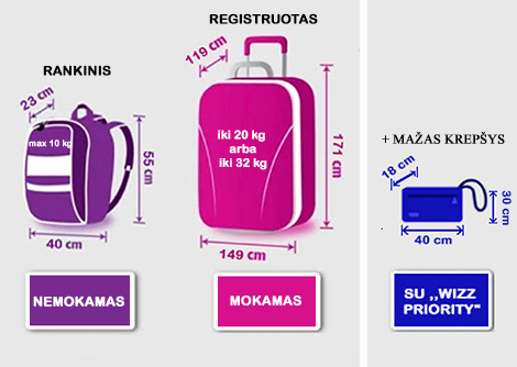 wizz_luggage